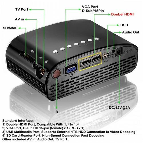 video beam proyector hdmi usb vga sd av dvd tv pc 20