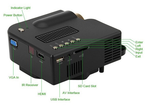 video beam proyector led 320x240 para tv dvd sd laptop 58lm