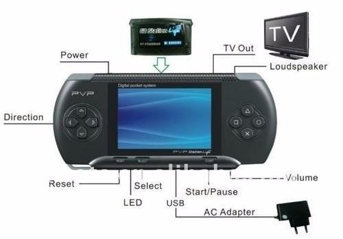 video game pxp game boy portátil pvp digital 3000 jogos