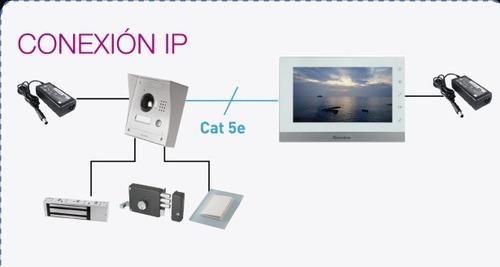 video portero ip cambre 55005 pantalla lcd color 7 *