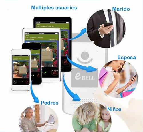 video portero wifi, inalámbrico smart phone