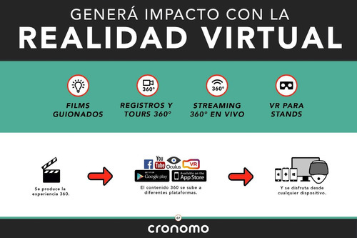 videos 360 / realidad virtual, alquiler htc, oculus, gear vr