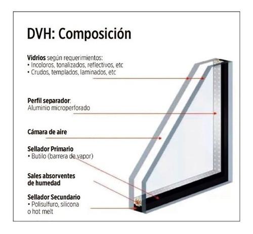 vidrio camara dvh 4/9/4 mm incoloro