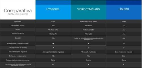 vidrio templado sony xz xz premium 3d full cover 9h