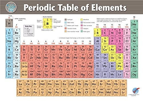 Vinilo tabla peridica de los elementos 23 en x 33 in cien caractersticas urtaz Gallery