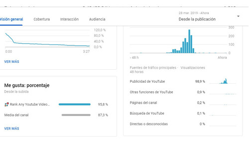 visitas para youtube desde adwords (nada de bots)