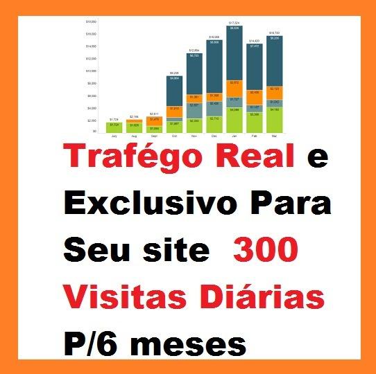 da46555b96 Visitas Reais Em Seu Site, Blog, Loja Virtual Trafego Rapido - R$ 97 ...