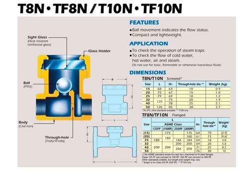 visor de flujo tlv t8n de 1-1/2 pulgadas rosca npt