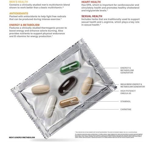vitaminas de energía y metabolismo para hombres
