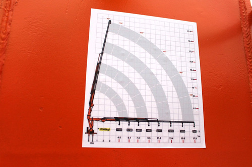 vm 240 6x2 - munck imap 35 4h/2m = tka phd g-vetec