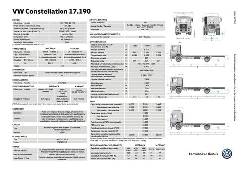volkswagen constellation 17.190 trend 19/20