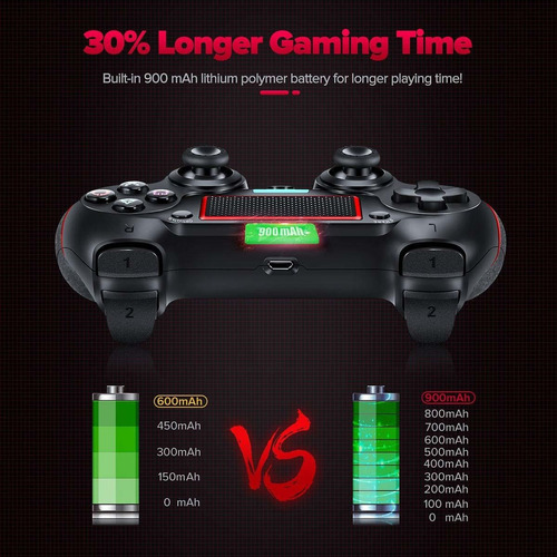 voyee controller for ps4 - upgraded wireless controller for