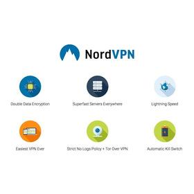 Vpn Service Durante Un Año