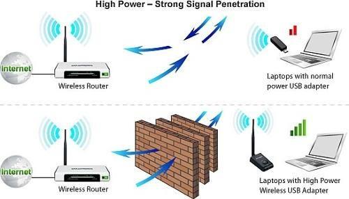 vv4 antena wifi tp-link rompemuros alta potencia 1watt 1 km