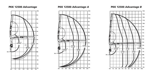 vw 13190  2015  4×2  cabine - munck pkk 12.500=1419,13180