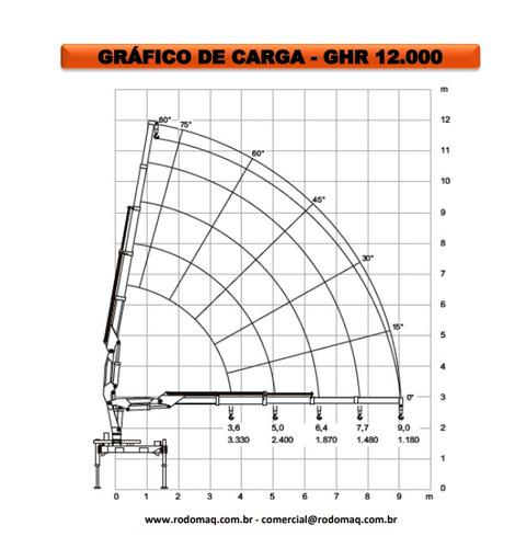 vw 17-180 worker euro 3 - 11/12 - munck rodomaq ghr 12.000