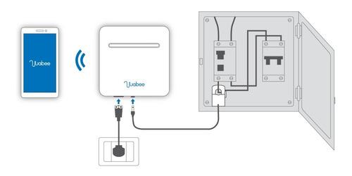wabee smart energy. monitor de consumo eléctrico inteligente