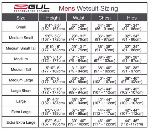 wetsuit neopreno gul uk response cz 3/2 ssuks surf shop