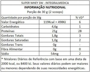 90076ec78 Whey 3w Integralmedica 1