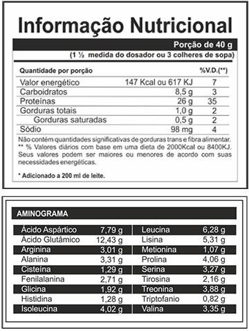 2de00fded Whey Isolate Protein Mix Profit 1.8kg Melhor Custo Beneficio - R  75 ...
