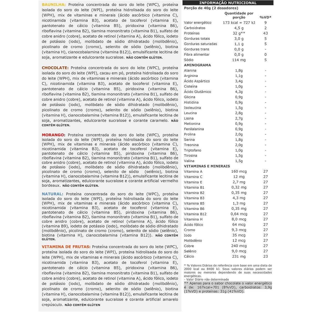 a0d28ec0a Top Whey 3 W Max Titanium Whey Protein Barato Promoção - R  125