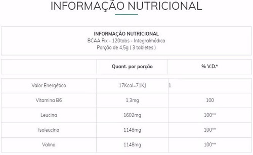 whey premium 2kg nutrata + bcaa fix integralmedica 120 tab