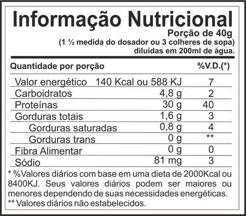 whey protein 3w premium 1,8kg pote - profit labs