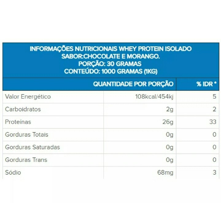 1367655a2 Whey Protein Isolado (1kg) - Growth Supplements - R  194