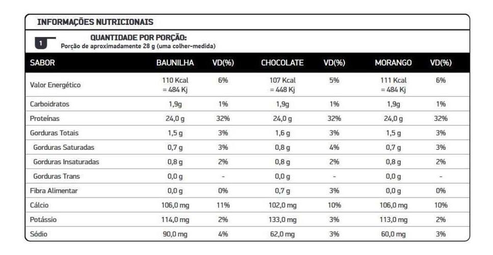 Whey Protein Isolado 900g Sabor Coco - Dux Nutrition - R$ 136,90 ...