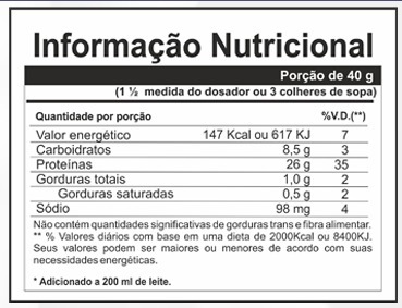 whey protein isolado mix refil 2 kg - profit labs
