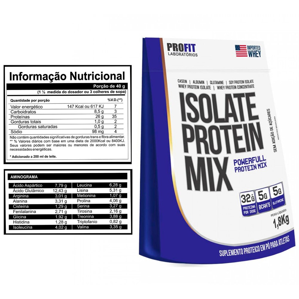 a0b9d2746 Whey Protein Isolate Mix Refil 1.8kg - Blend Profit Labs - R  70