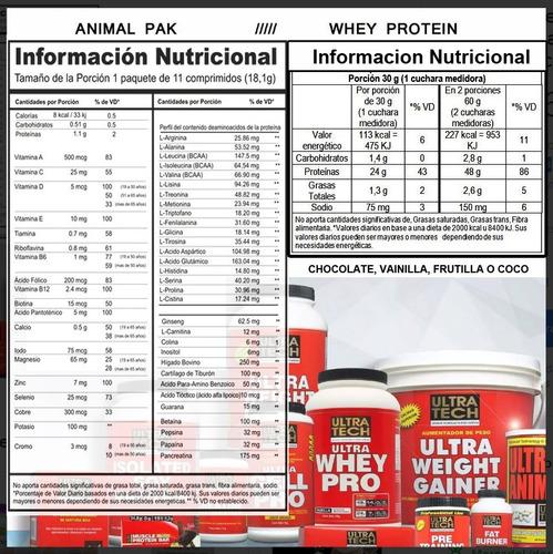 whey protein masa muscular
