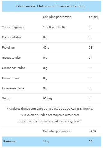 whey protein suplementos