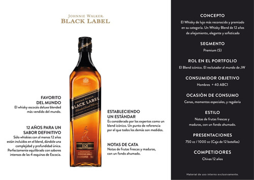 whisky johnnie walker black x750