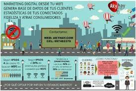 wifi con publicidad
