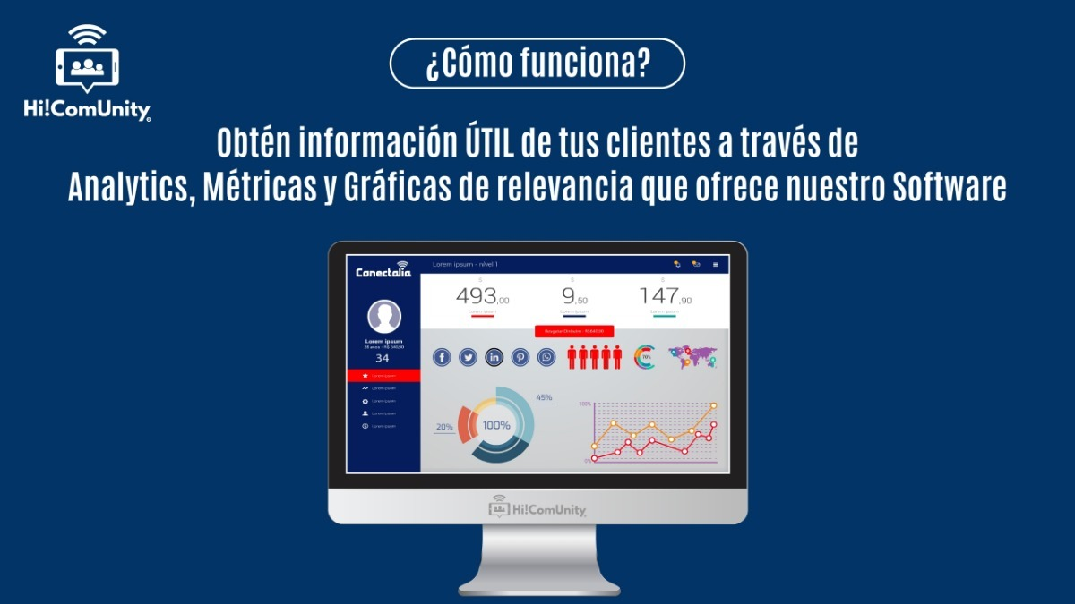 Wifi Marketing, Monetiza El Wifi Que Ofreces A Tus Clientes