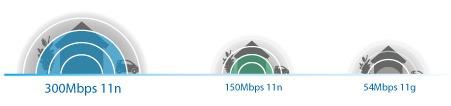 wifi minipci de alta potencia tl-wn861nv2 300mbps