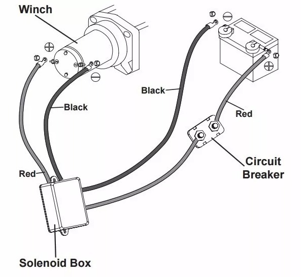 Warn Winch Schematic Atv