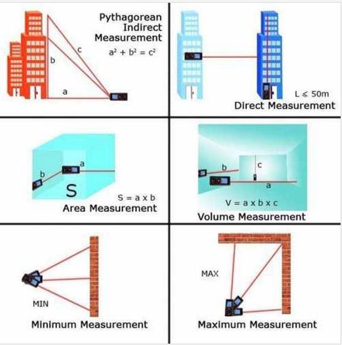 wincha/medidor de láser sndway 40 m área volumen suma resta