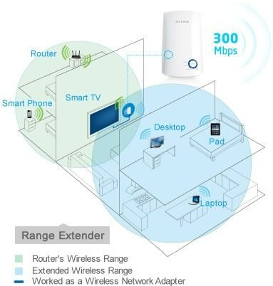 wireless wi-fi tp-link