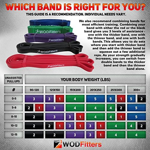 wodfitters stretch resistance pull up assist band with egui