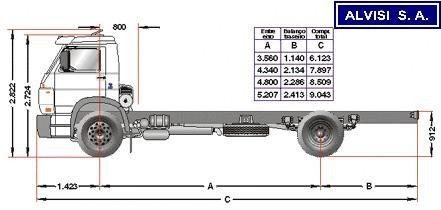 worker 15.190 motor man 0km + iva