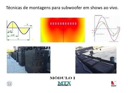 workshop vamos fazer juntos - módulo i - subwoofer básico.