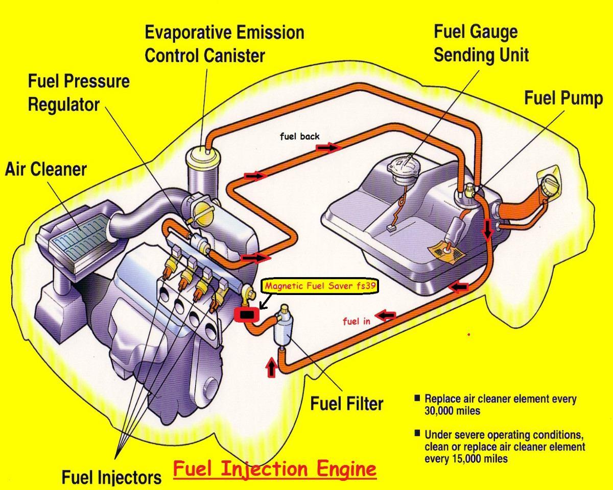 Por qué a nosotros la gasolina es más cara que