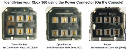 xbox 360 fuente