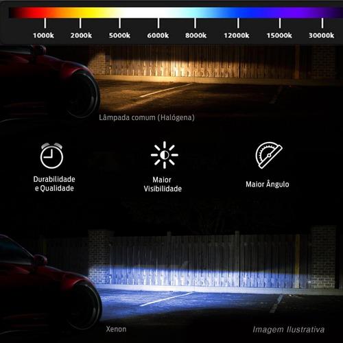 xenon para lâmpada