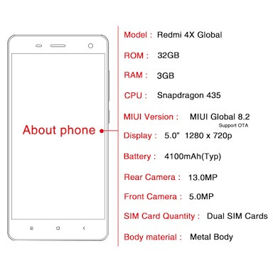 xiaomi redmi note 4x 32gb 3 gb ram