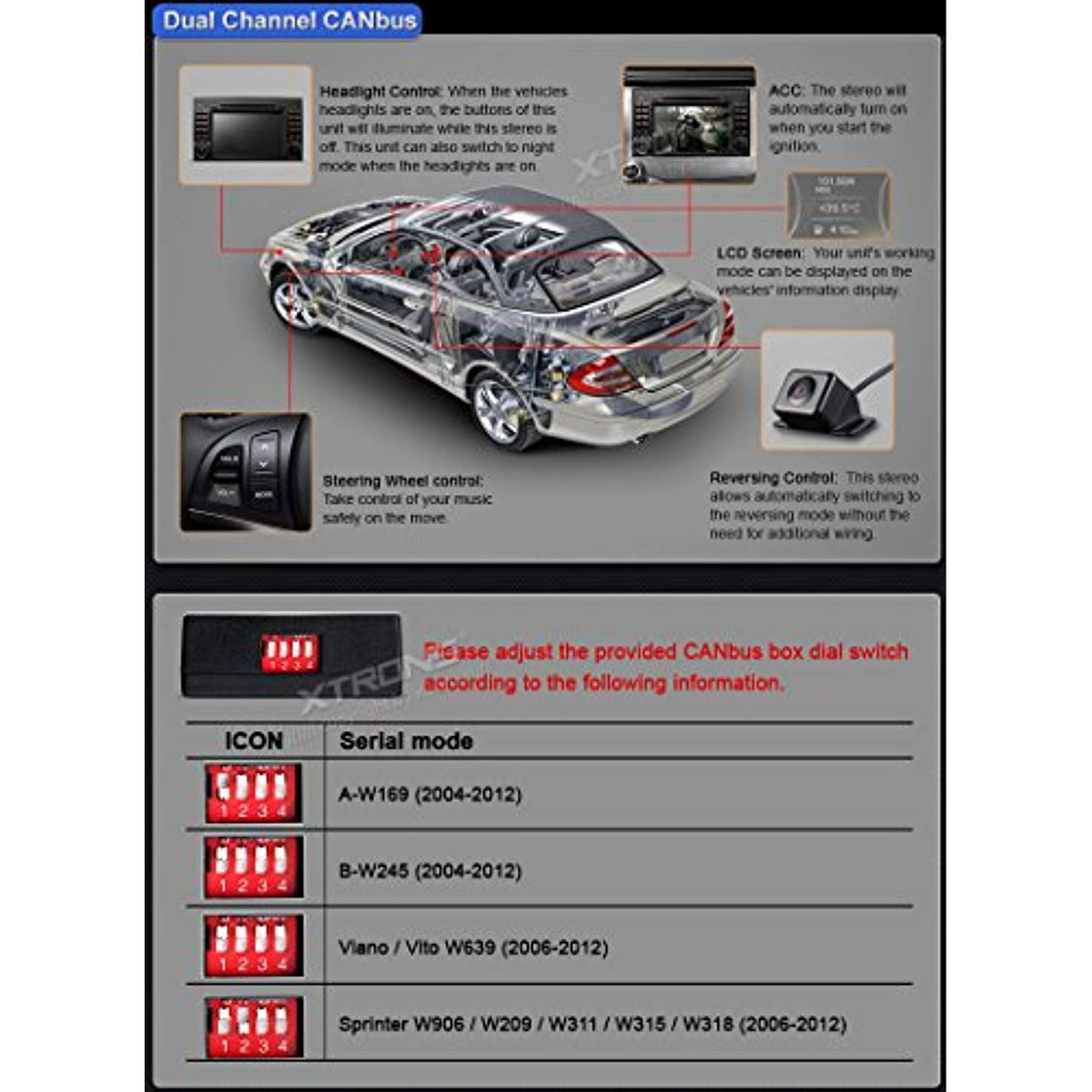 Xtrons 7 Inch Car Stereo Radio Hd Digital
