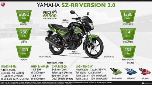yamaha sz rr v2.0 precio incluye traspaso, 800km.