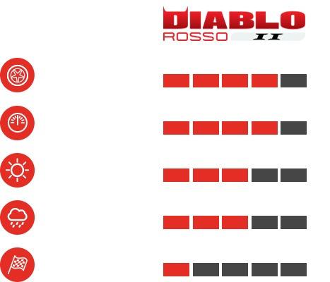 zanella rz3 pirelli 2020 naked 0km 300
